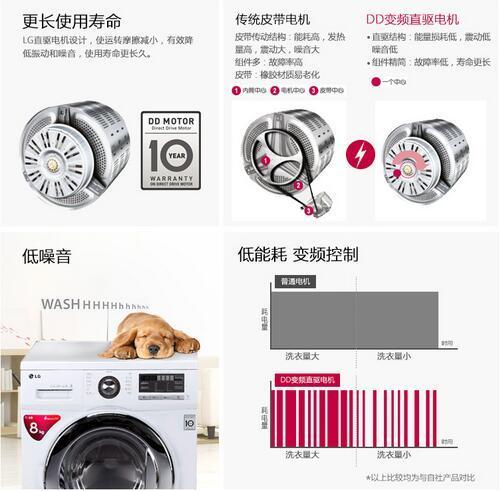 lg wd-t14415d滚筒洗衣机dd变频电机