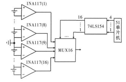 89c51单片机智能语音拨号报警系统的设计