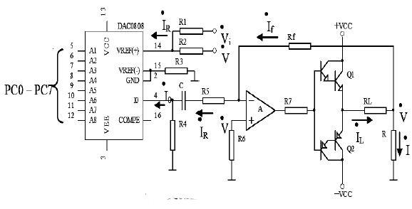 2 交流量数模转换电路       交流量数模转换电路是可编程漏电电流源