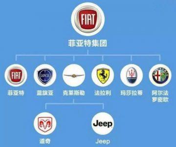广汽法拉利还是长城Jeep?FCA集团或将被中国车企收购