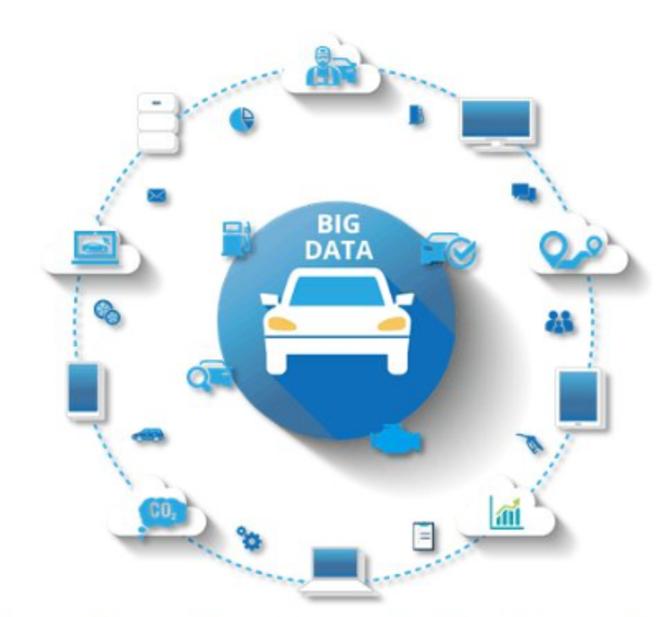 根据《国家车联网产业标准体系建设指南(智能网联汽车)》的发展规划目标,到2020年,将初步建立能够支撑驾驶辅助及低级别自动驾驶的智能网联汽车标准体系。2025年,我国将系统形成能够支撑高级别自动驾驶的智能网联汽车标准体系。 我国是全球汽车最大的生产国和消费国,车联网市场巨大,车辆已经成为城市的重要组成部分。从汽车这一新兴移动终端,到由汽车组成的车联网系统,牵动着我国又一条至关重要的经济脉络。 由希迈商务咨询(上海)有限公司主办,上海市嘉定区安亭镇人民政府协办,亚洲电动车学会、上海交大密西根学院及同济大学